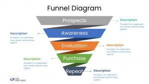 Funnel Diagram 2 300x169 - Funnel_Diagram_2 -