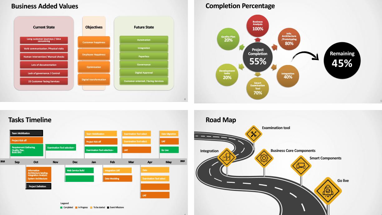 Project Plan and Achievements 1 - Project Plan and Achievements PPT - Timeline, Roadmap, project, PowerPoint roadmap template, PowerPoint gantt chart, gantt chart, Business