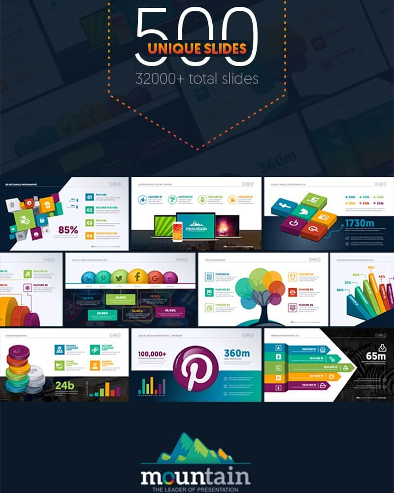 Multipurpose Business Infographic Presentation