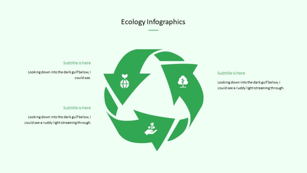 Infographic Bundle Ecology 2