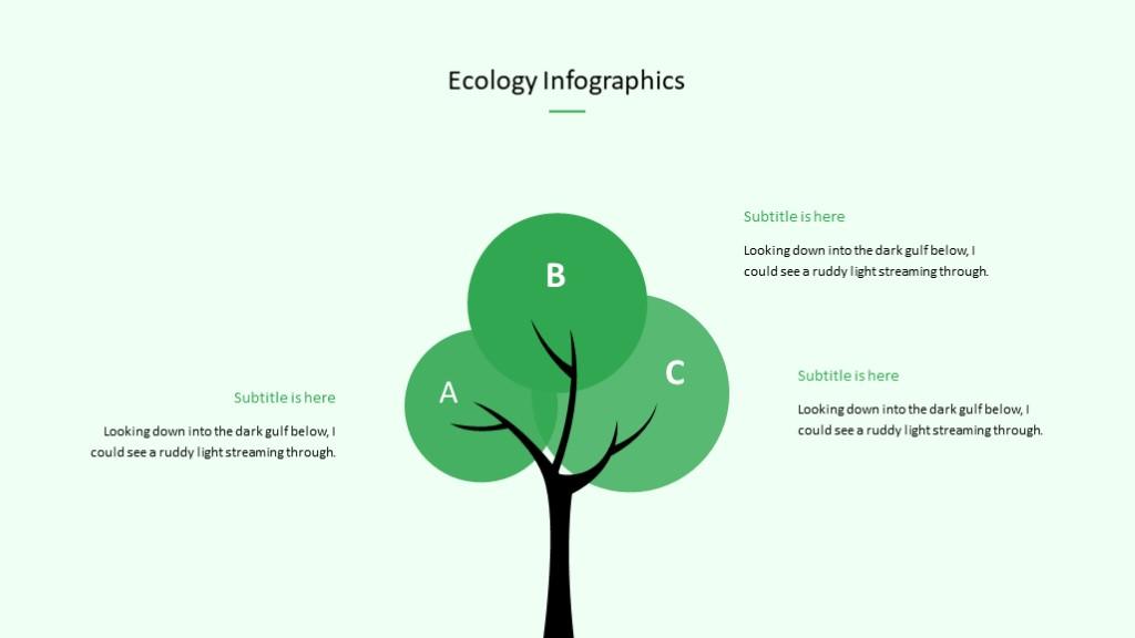 Infographic Bundle Ecology 4