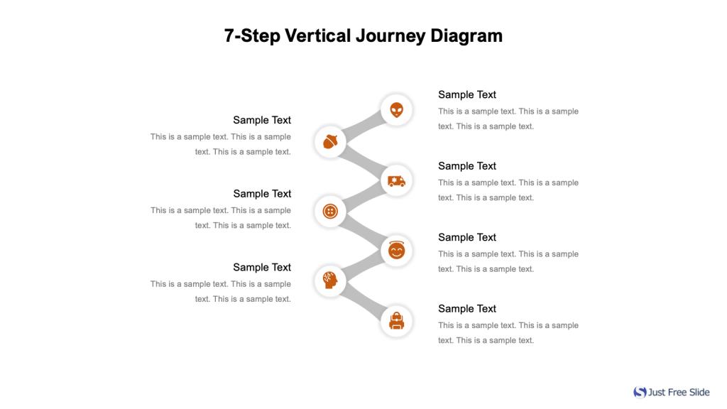 7-Step Vertical Journey Diagram